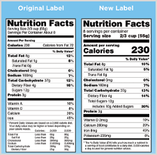 Why is the Nutrition Facts Panel Changing?